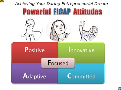 Breakthrough Attitude - FICAP: Focused, Innovative, Commited, Adaptive, Positive