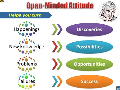 Open Mind - benefits of open-minded attitude, Vadim Kotelnikov