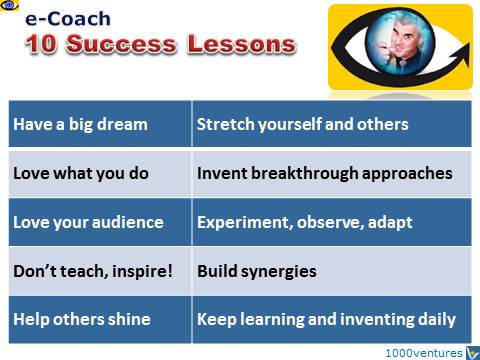 Vadim Kotelnikov, Business e-Coach, 10 Success Lessons, Internet Business, Successful Interpreneur, Solo Entrepreneur