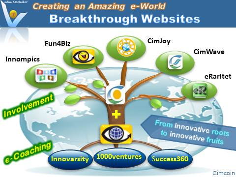 Breakthrough Innovative Websites by Vadim Kotelnikov: Business e-Coach, Synergy Tree, Cimcoin, Innompics, Fun4Biz, eRaritet, CimJoy, CimWave