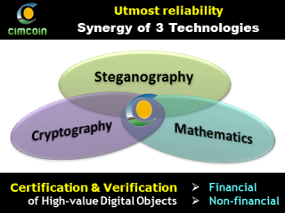 Cimcoin: breakthrough certification technology - synergy of steganography, cryptography, mathematics