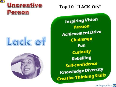 BARRIERS to CREATIVITY. What Prevents People from Being Creative: Top 10 Lack-Ofs