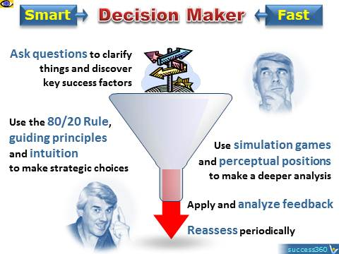 Smart and Fast Decision Maker