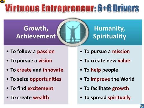 business plan for entrepreneurship and innovation