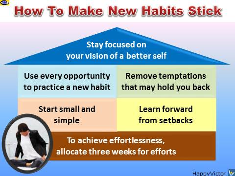 How To Create Great Habits and Make New Habits Stick: 5 Tips, emmotional infographics,