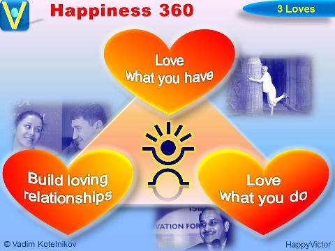 Happiness 360: 3 Loves - Love what you have, Love what you do; Build Loving relationships