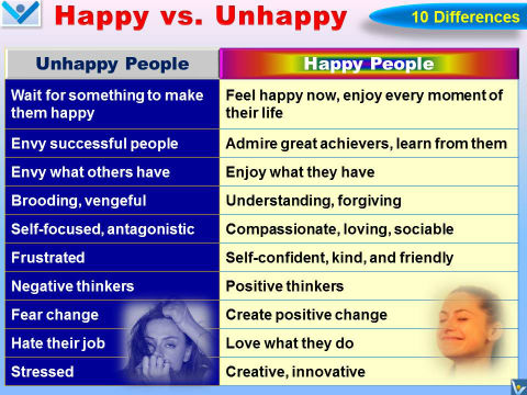 10 Differences between Happy and Unhappy People (emfographics witrh Julia Vostrilova, Юлия Вострилова)