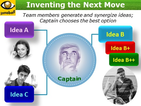 Innoball Ideation and Idea Selection