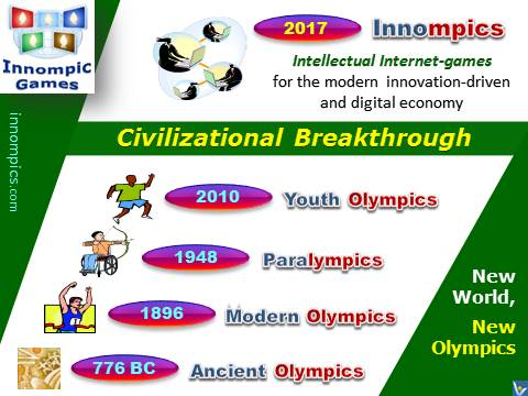 Innompics - Innompic Internet Games for Innovators, new Olympics, Olympic e-Games