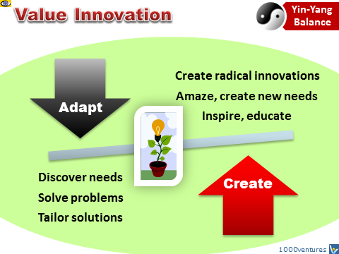 Value Innovation: Adapt-Create - Yin-Yang Balance - How To Create Customer-focused Innovations