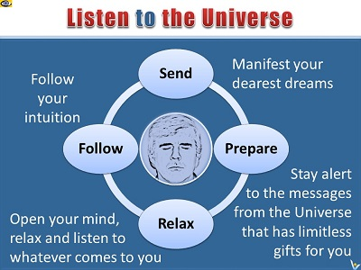 How to Listen to the Universe, Vadim Kotelnikov, manifest your dreams, relax and open your mind