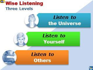 Listen Wisely: to others, to yourself, to the Universe