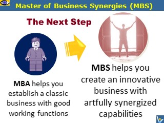MBS vs MBS - Master of Business Synergies