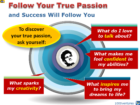 True Passion - question to discover it - follow your passion and success will follow you