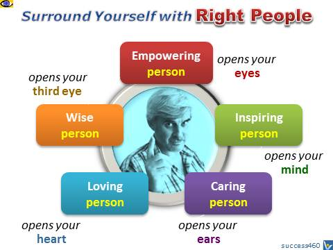 Surround Yourself with Right People: empowering, inspiring, caring, loving, wise, Vadim Kotelnikov