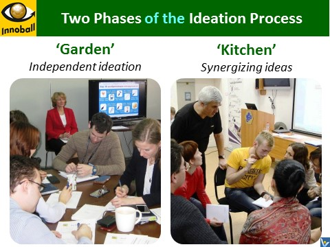 Team Creativity, Innoball - Garden and Kitchen Ideation phases, individual ideas, synergizing ideas