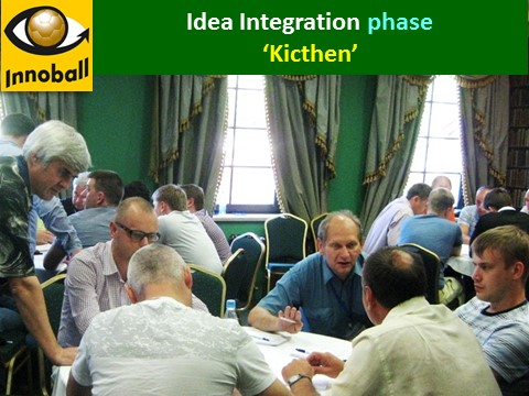 Kitchen idea integration phase, team creativity, Innovation Braiinball ideation, Innoball