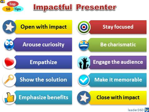 Impactful Presenter: How To To Make a Compelling Presentation Top 10 Tips Structure