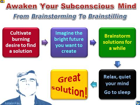 Awaken Your Subconscious Mind To Create, Invent or Solve a Complex Problem - Brainstorming followed by Brainstilling - Vadim Kotelnikov