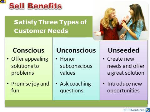 How To Sell Benefits: Satisfy Customer Needs - Conscious, Unconscious, Unseeded