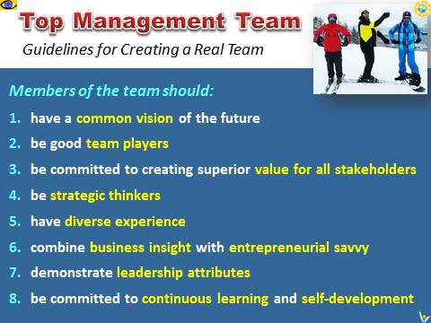 Top Management Team guidelines, Vadim Kotelnikov