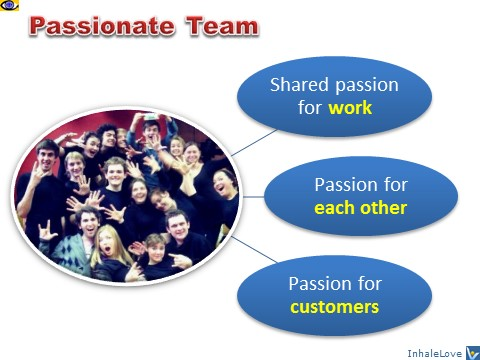 Passionate Team: passion for work each other, love customers
