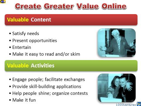 How To Create Greater Value Online: Valuable Content and Activities, Engage Website Visitors, Successful Internet Business