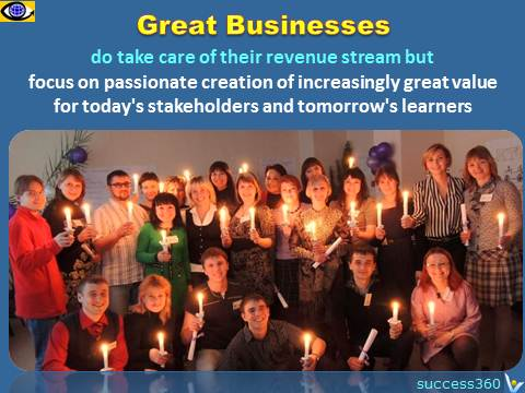 Great Business quote: Great businesses do take care of their revenue stream but focus on passionate creation of increasingly great value for today's stakeholders and tomorrow's learners. Vadim Kotelnikov quotes