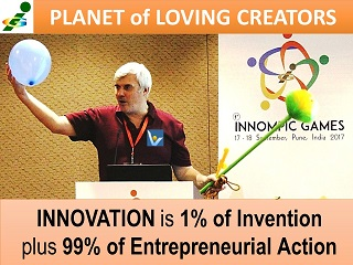 Vadim Kotelnikov author 10 KITT Kore 10 Innovative Thinking Tools broom balloon Innompic Games innovation