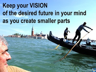 Leadership, vision, visiualization quotes, keep your vision in mind, Vadim Kotelnikov, photogram