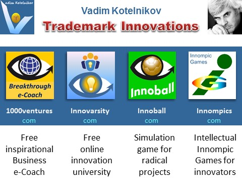 Vadim Kotelnikov radical global innovations breakthroughs