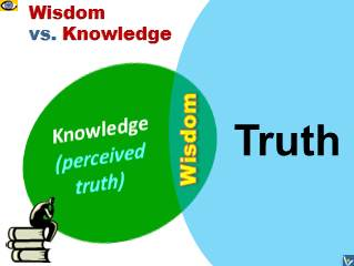 Wisdom vs Knowledge, definition of wisdom